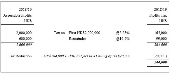 the Computation of Hong Kong Profits Tax